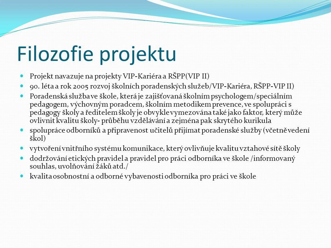 Filozofie projektu Projekt navazuje na projekty VIP-Kariéra a RŠPP(VIP II) 90. léta a rok 2005 rozvoj školních poradenských služeb/VIP-Kariéra, RŠPP-V