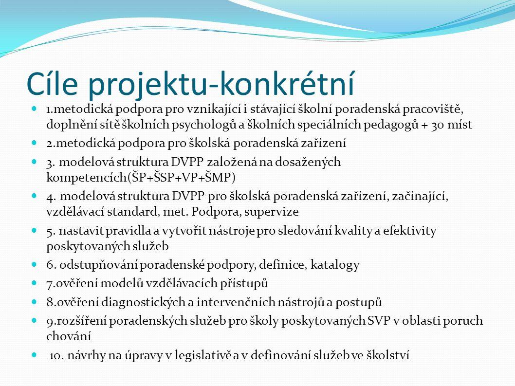 Cíle projektu-konkrétní 1.metodická podpora pro vznikající i stávající školní poradenská pracoviště, doplnění sítě školních psychologů a školních spec