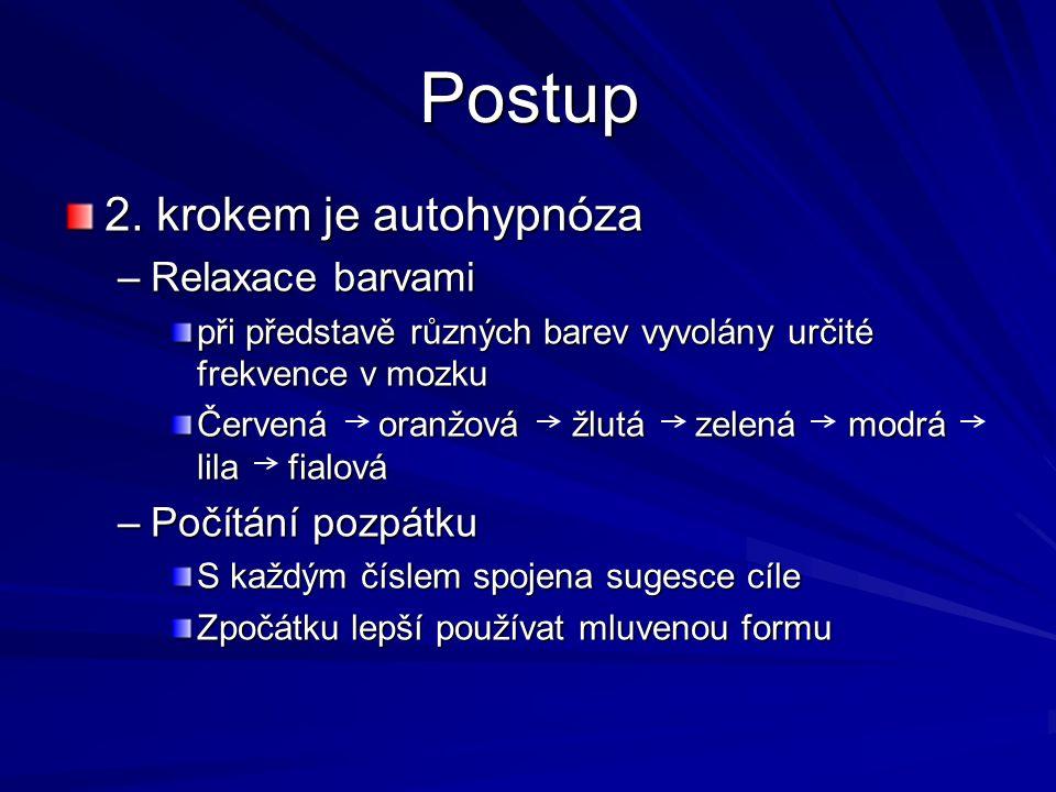 Postup 3.krokem je autosugesce –Slovní formulace cíle – v 1.