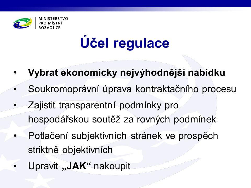 Vybrat ekonomicky nejvýhodnější nabídku Soukromoprávní úprava kontraktačního procesu Zajistit transparentní podmínky pro hospodářskou soutěž za rovnýc