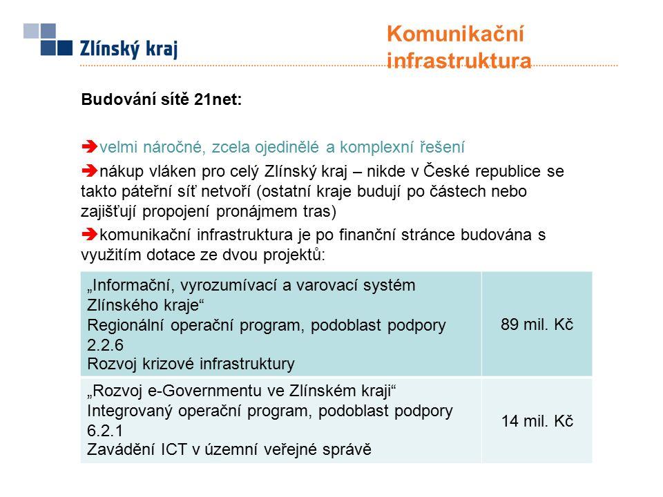 """Budování sítě 21net:  velmi náročné, zcela ojedinělé a komplexní řešení  nákup vláken pro celý Zlínský kraj – nikde v České republice se takto páteřní síť netvoří (ostatní kraje budují po částech nebo zajišťují propojení pronájmem tras)  komunikační infrastruktura je po finanční stránce budována s využitím dotace ze dvou projektů: Komunikační infrastruktura """"Informační, vyrozumívací a varovací systém Zlínského kraje Regionální operační program, podoblast podpory 2.2.6 Rozvoj krizové infrastruktury 89 mil."""