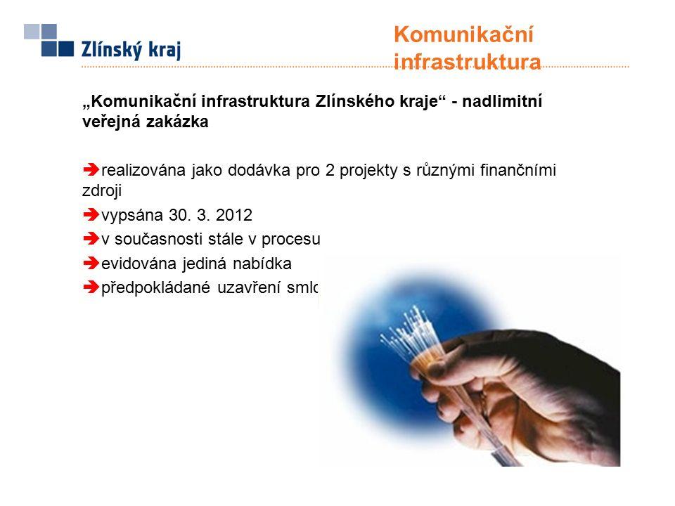"""Komunikační infrastruktura """"Komunikační infrastruktura Zlínského kraje - nadlimitní veřejná zakázka  realizována jako dodávka pro 2 projekty s různými finančními zdroji  vypsána 30."""