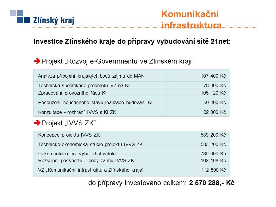 """Komunikační infrastruktura Investice Zlínského kraje do přípravy vybudování sítě 21net:  Projekt """"Rozvoj e-Governmentu ve Zlínském kraji  Projekt """"IVVS ZK do přípravy investováno celkem: 2 570 288,- Kč"""