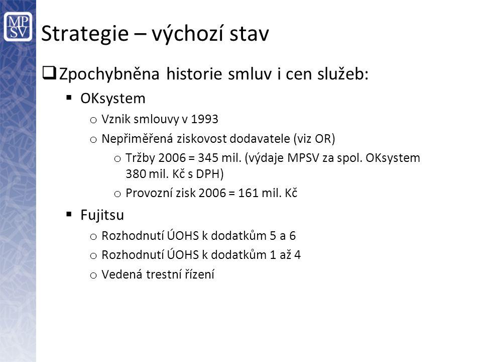 Strategie – výchozí stav  Zpochybněna historie smluv i cen služeb:  OKsystem o Vznik smlouvy v 1993 o Nepřiměřená ziskovost dodavatele (viz OR) o Tržby 2006 = 345 mil.
