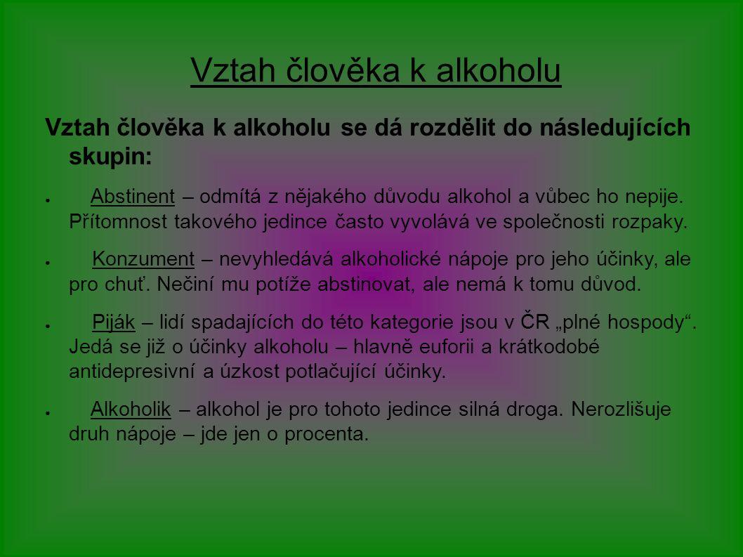 Vztah člověka k alkoholu Vztah člověka k alkoholu se dá rozdělit do následujících skupin: ● Abstinent – odmítá z nějakého důvodu alkohol a vůbec ho nepije.
