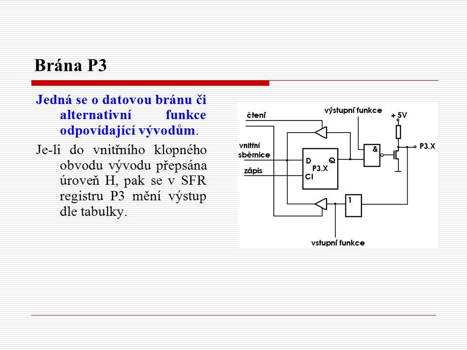 Brána P3 Jedná se o datovou bránu či alternativní funkce odpovídající vývodům.