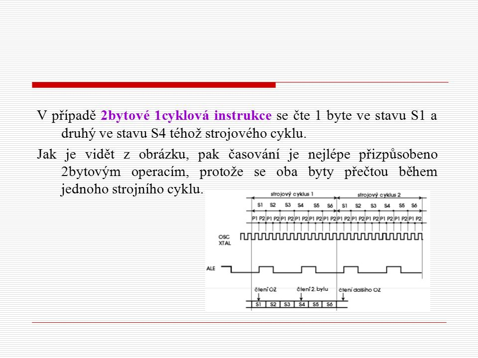 V případě 2bytové 1cyklová instrukce se čte 1 byte ve stavu S1 a druhý ve stavu S4 téhož strojového cyklu.