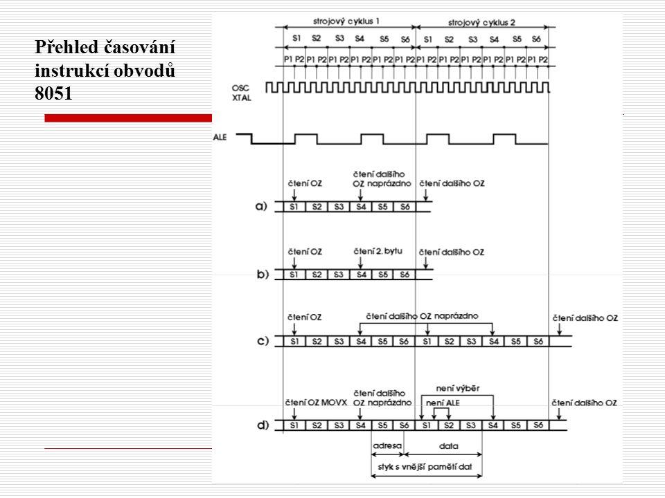 Přehled časování instrukcí obvodů 8051
