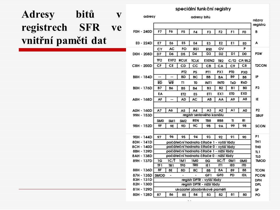 Adresy bitů v registrech SFR ve vnitřní paměti dat