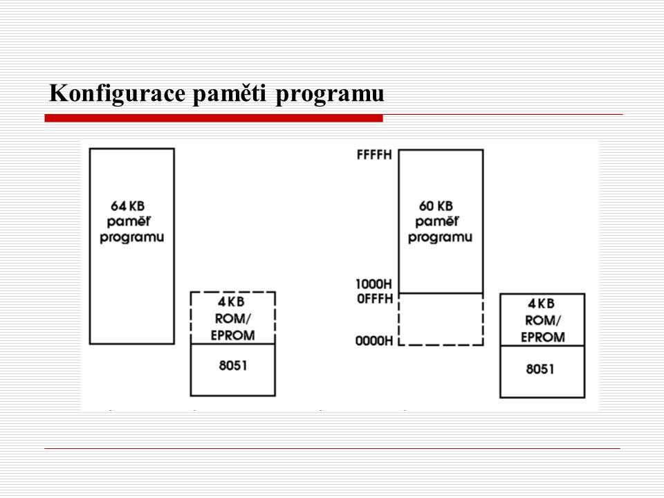 Konfigurace paměti programu