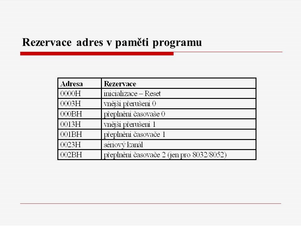 Rezervace adres v paměti programu