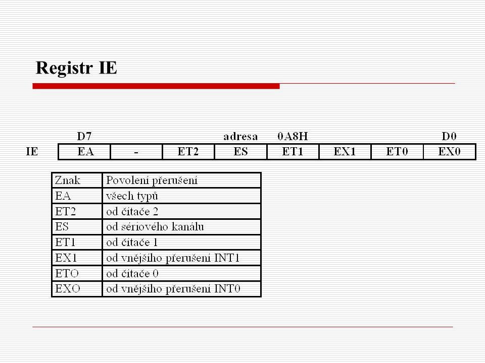Registr IE