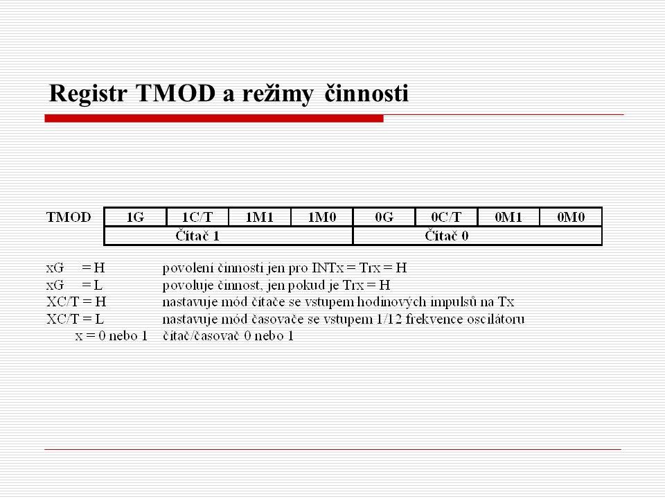 Registr TMOD a režimy činnosti