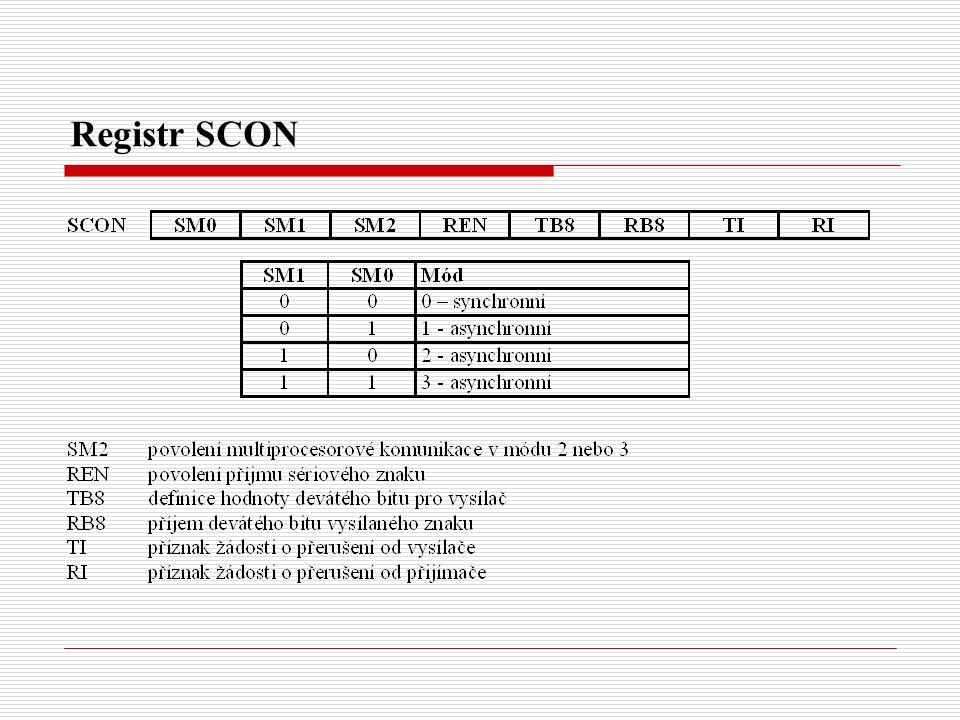 Registr SCON