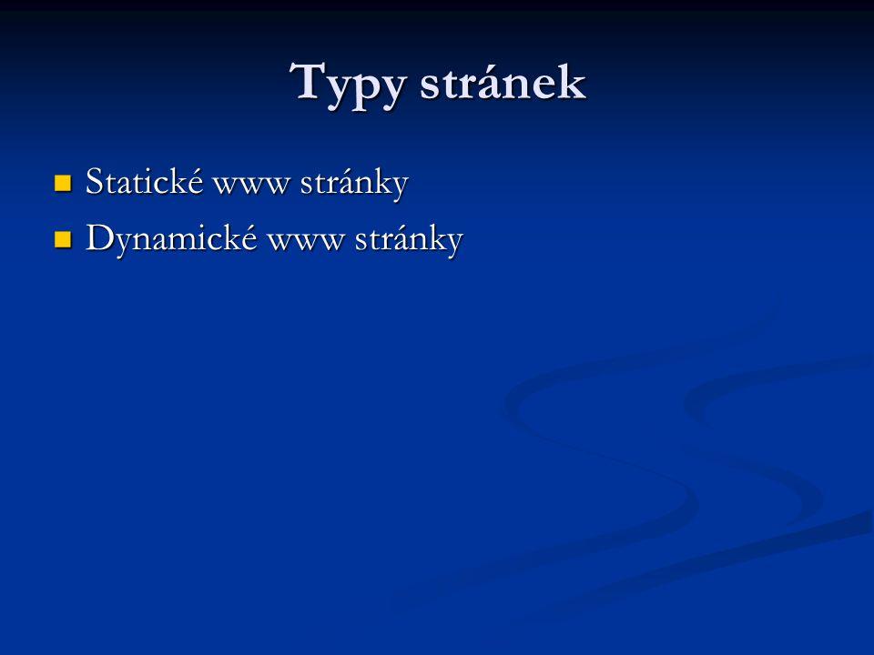 Typy stránek Statické www stránky Statické www stránky Dynamické www stránky Dynamické www stránky