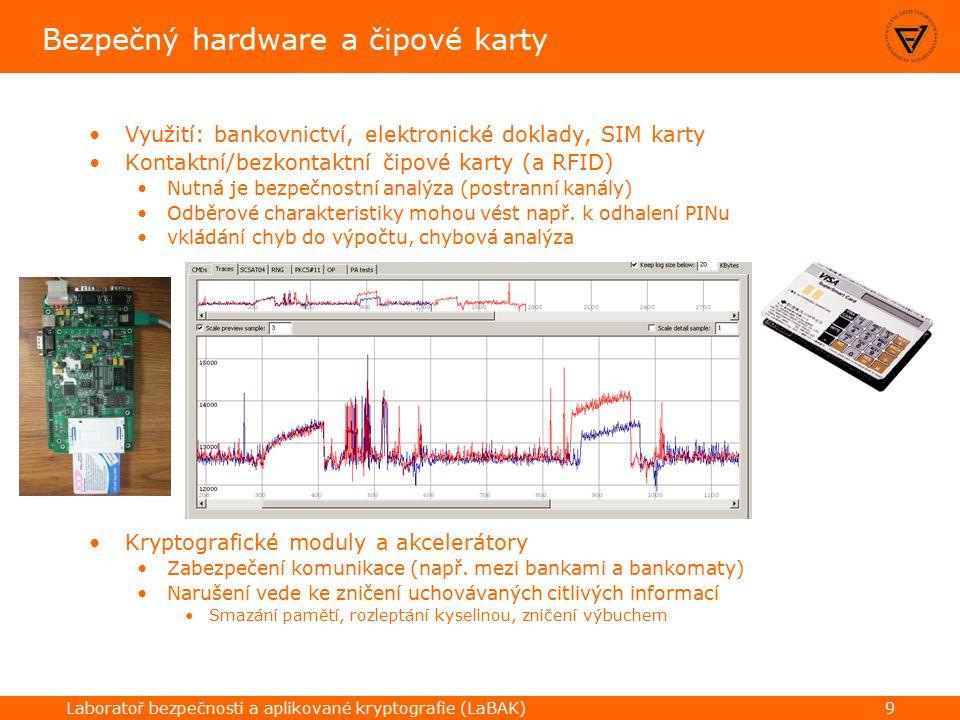 Laboratoř bezpečnosti a aplikované kryptografie (LaBAK)9 Bezpečný hardware a čipové karty Využití: bankovnictví, elektronické doklady, SIM karty Kontaktní/bezkontaktní čipové karty (a RFID) Nutná je bezpečnostní analýza (postranní kanály) Odběrové charakteristiky mohou vést např.