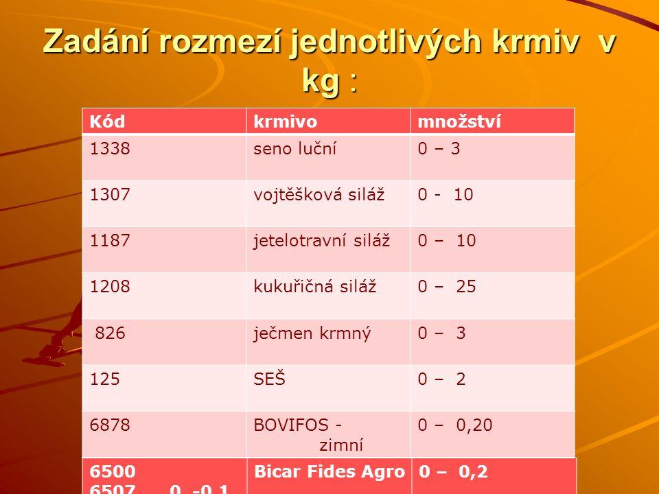 Zadání rozmezí jednotlivých krmiv v kg : Kódkrmivomnožství 1338seno luční0 – 3 1307vojtěšková siláž0 - 10 1187jetelotravní siláž0 – 10 1208kukuřičná s