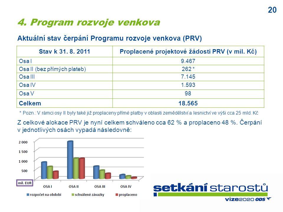 20 4. Program rozvoje venkova Stav k 31. 8. 2011Proplacené projektové žádosti PRV (v mil.