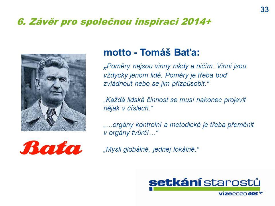"""33 motto - Tomáš Baťa: """" Poměry nejsou vinny nikdy a ničím."""
