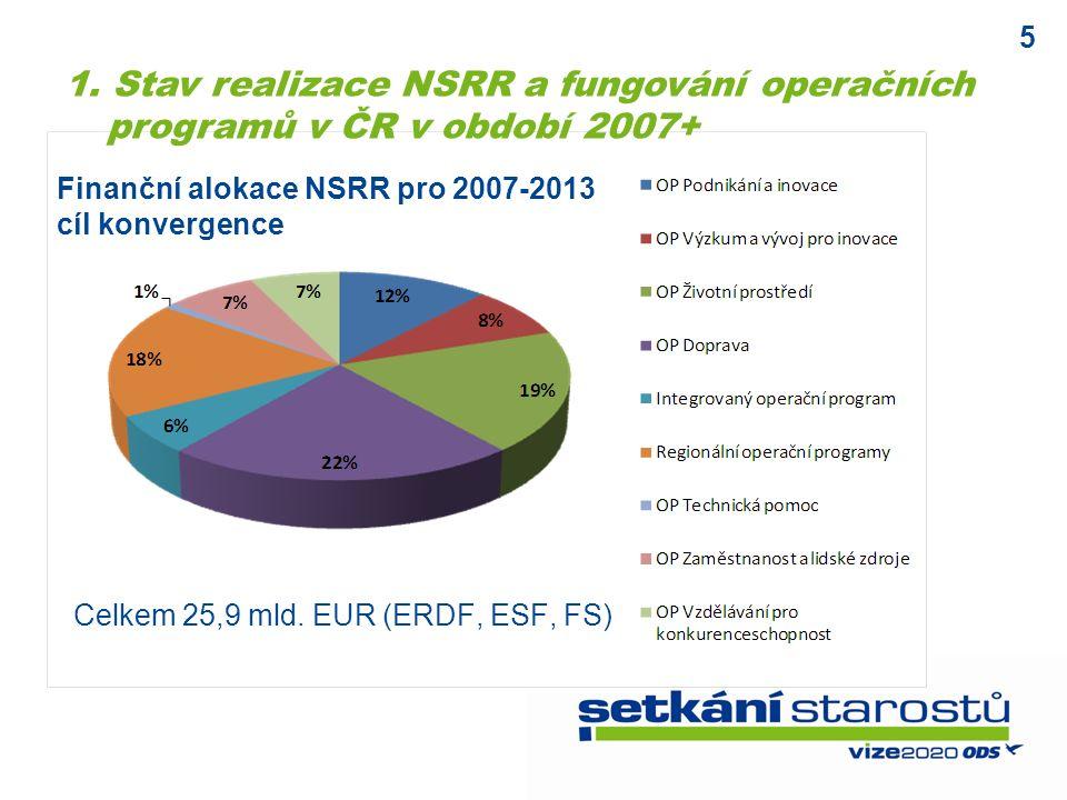 5 Finanční alokace NSRR pro 2007-2013 cíl konvergence Celkem 25,9 mld.