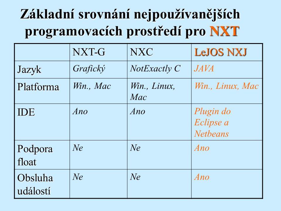 Výhody LeJOS-NXJ Mnoho předpřipravených metod, které usnadňují a urychlují programování.