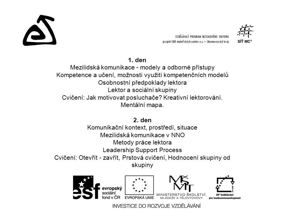 1. den Mezilidská komunikace - modely a odborné přístupy Kompetence a učení, možnosti využití kompetenčních modelů Osobnostní předpoklady lektora Lekt