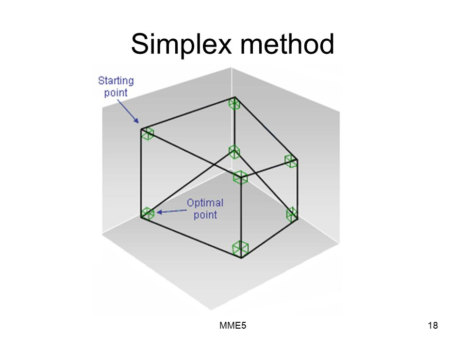 Simplex method MME518