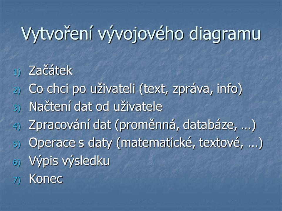 Vytvoření vývojového diagramu 1) Začátek 2) Co chci po uživateli (text, zpráva, info) 3) Načtení dat od uživatele 4) Zpracování dat (proměnná, databáze, …) 5) Operace s daty (matematické, textové, …) 6) Výpis výsledku 7) Konec