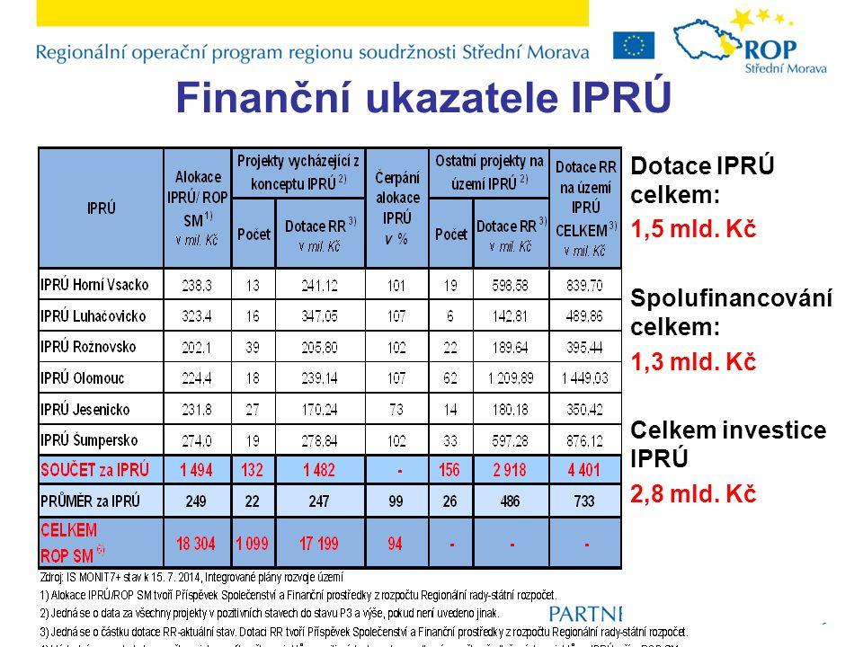 Finanční ukazatele IPRÚ Dotace IPRÚ celkem: 1,5 mld. Kč Spolufinancování celkem: 1,3 mld. Kč Celkem investice IPRÚ 2,8 mld. Kč
