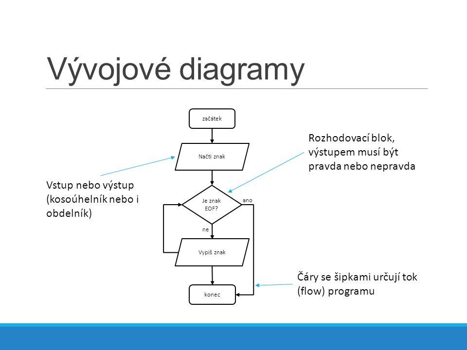 Vývojové diagramy Je znak EOF.