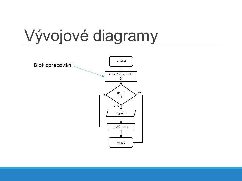 Vývojové diagramy Blok zpracování ano ne Je i < 10.