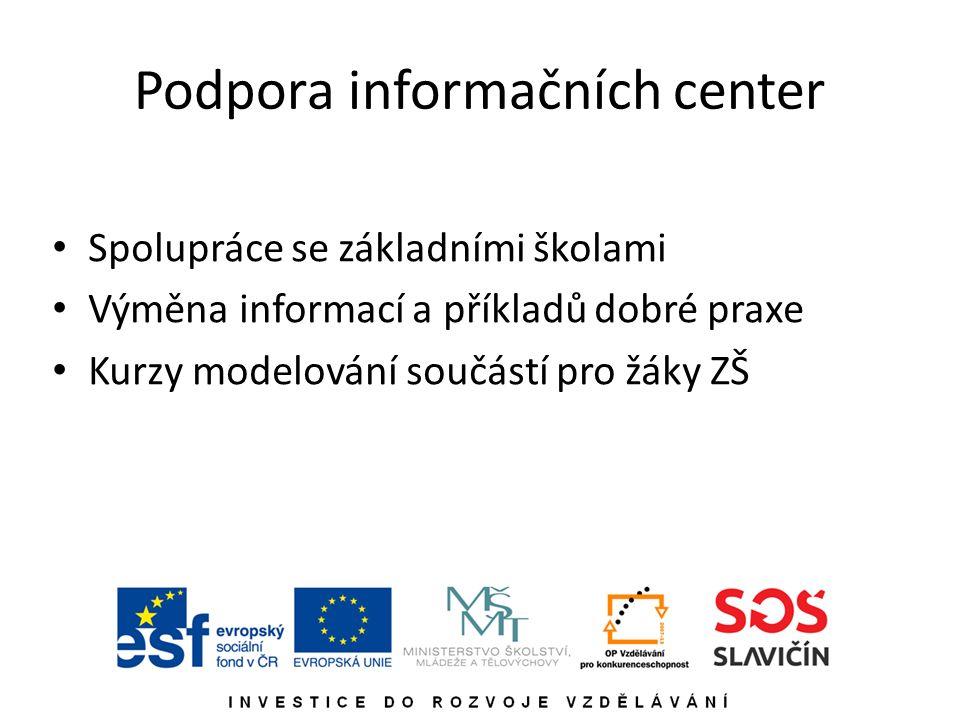 Podpora informačních center Spolupráce se základními školami Výměna informací a příkladů dobré praxe Kurzy modelování součástí pro žáky ZŠ