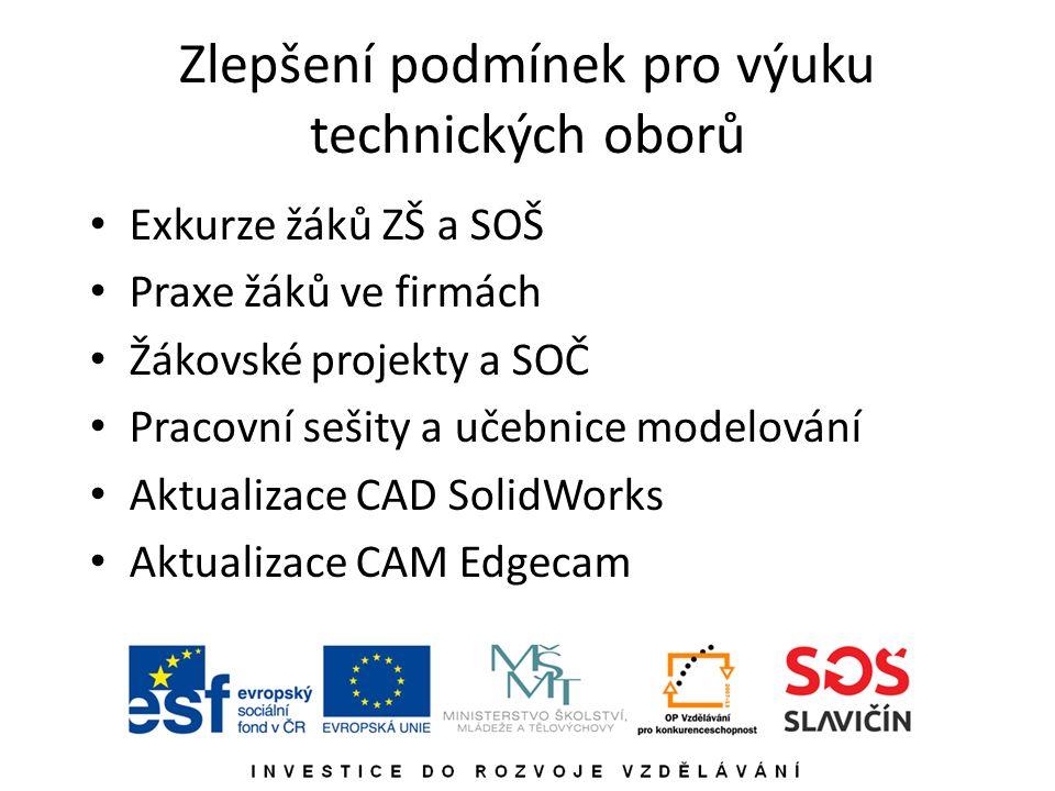 Zlepšení podmínek pro výuku technických oborů Exkurze žáků ZŠ a SOŠ Praxe žáků ve firmách Žákovské projekty a SOČ Pracovní sešity a učebnice modelování Aktualizace CAD SolidWorks Aktualizace CAM Edgecam