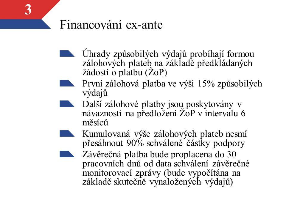 3 Financování ex-ante Úhrady způsobilých výdajů probíhají formou zálohových plateb na základě předkládaných žádostí o platbu (ŽoP) První zálohová platba ve výši 15% způsobilých výdajů Další zálohové platby jsou poskytovány v návaznosti na předložení ŽoP v intervalu 6 měsíců Kumulovaná výše zálohových plateb nesmí přesáhnout 90% schválené částky podpory Závěrečná platba bude proplacena do 30 pracovních dnů od data schválení závěrečné monitorovací zprávy (bude vypočítána na základě skutečně vynaložených výdajů)