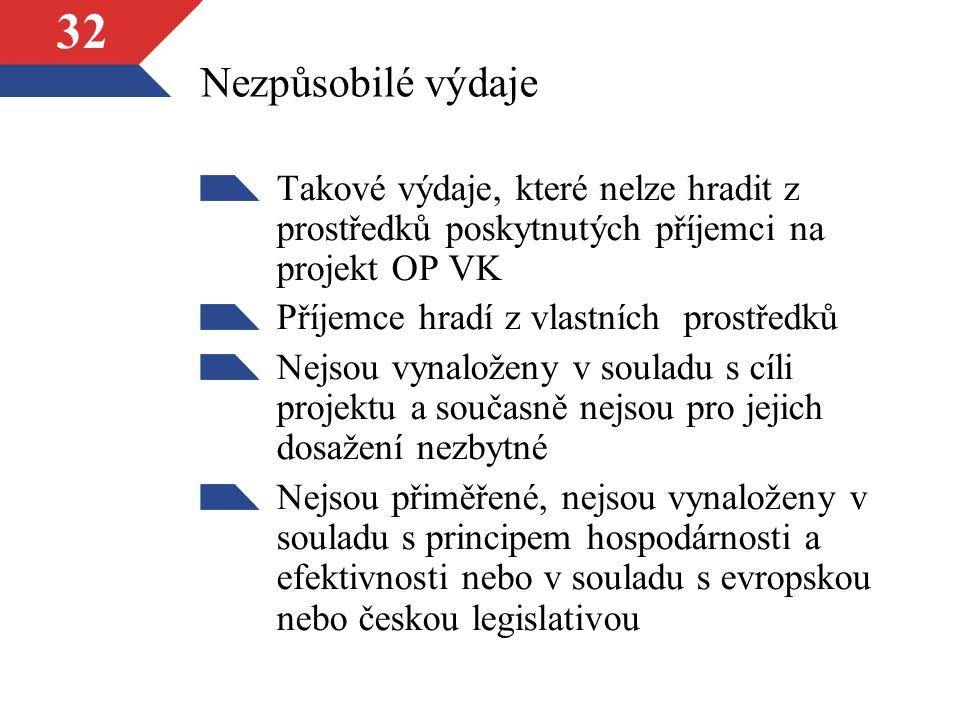 32 Nezpůsobilé výdaje Takové výdaje, které nelze hradit z prostředků poskytnutých příjemci na projekt OP VK Příjemce hradí z vlastních prostředků Nejsou vynaloženy v souladu s cíli projektu a současně nejsou pro jejich dosažení nezbytné Nejsou přiměřené, nejsou vynaloženy v souladu s principem hospodárnosti a efektivnosti nebo v souladu s evropskou nebo českou legislativou