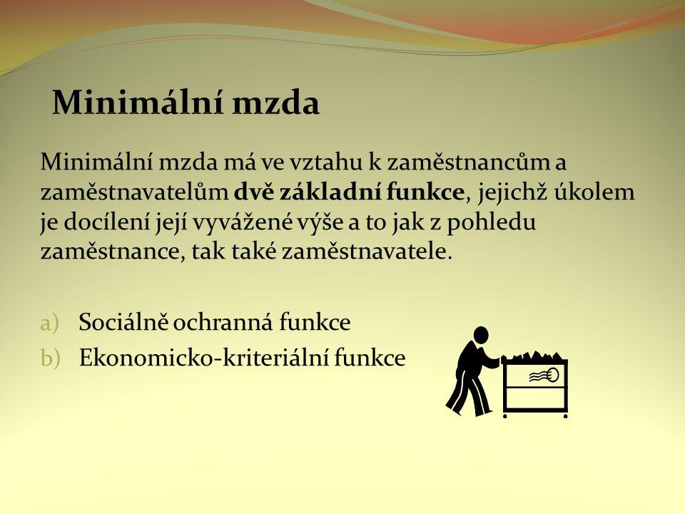 a) Sociálně-ochranná funkce minimální mzdy má zaměstnance ochránit před chudobou a umožnit mu žít na úrovni skromné hmotné spotřeby a sociálních kontaktů.