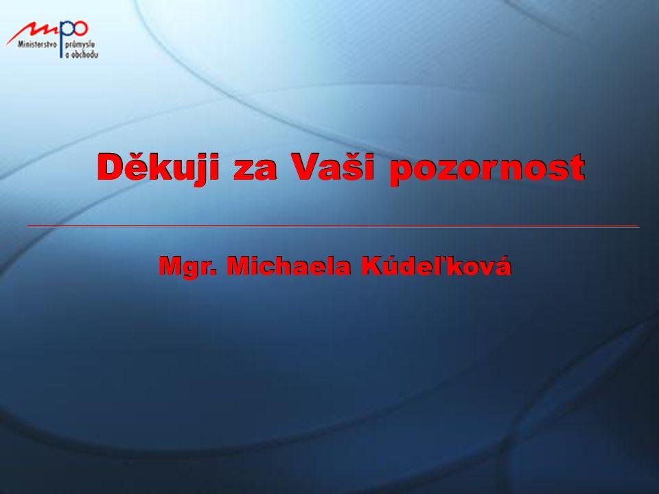 Děkuji za Vaši pozornost Mgr. Michaela Kúdeľková