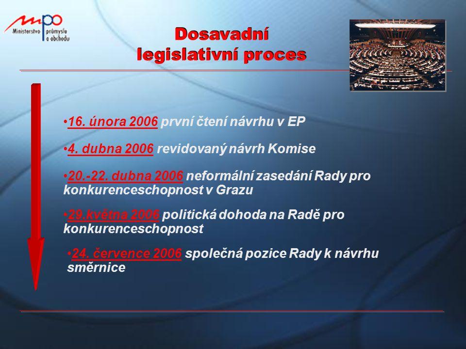 Dosavadní legislativní proces 16. února 2006 první čtení návrhu v EP 20.-22. dubna 2006 neformální zasedání Rady pro konkurenceschopnost v Grazu 4. du