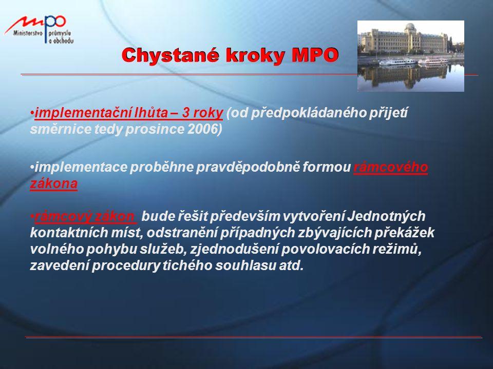 Chystané kroky MPO implementační lhůta – 3 roky (od předpokládaného přijetí směrnice tedy prosince 2006) implementace proběhne pravděpodobně formou rá
