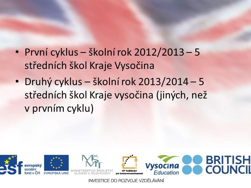 První cyklus – školní rok 2012/2013 – 5 středních škol Kraje Vysočina Druhý cyklus – školní rok 2013/2014 – 5 středních škol Kraje vysočina (jiných, než v prvním cyklu)