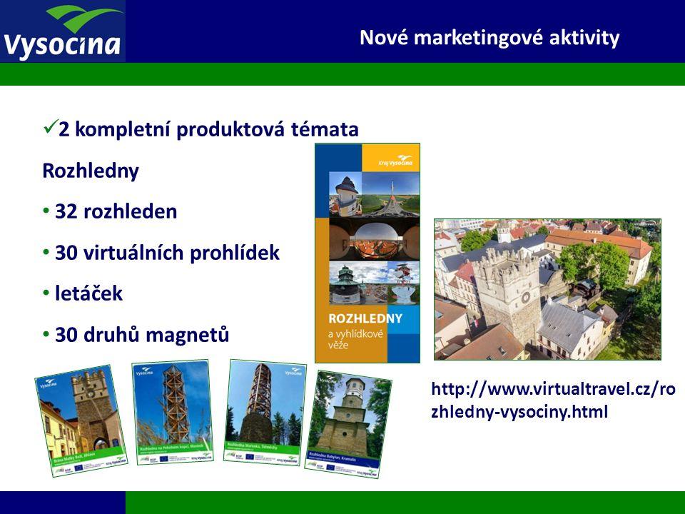 27.9.2016 11 http://www.virtualtravel.cz/ro zhledny-vysociny.html 2 kompletní produktová témata Rozhledny 32 rozhleden 30 virtuálních prohlídek letáček 30 druhů magnetů Nové marketingové aktivity