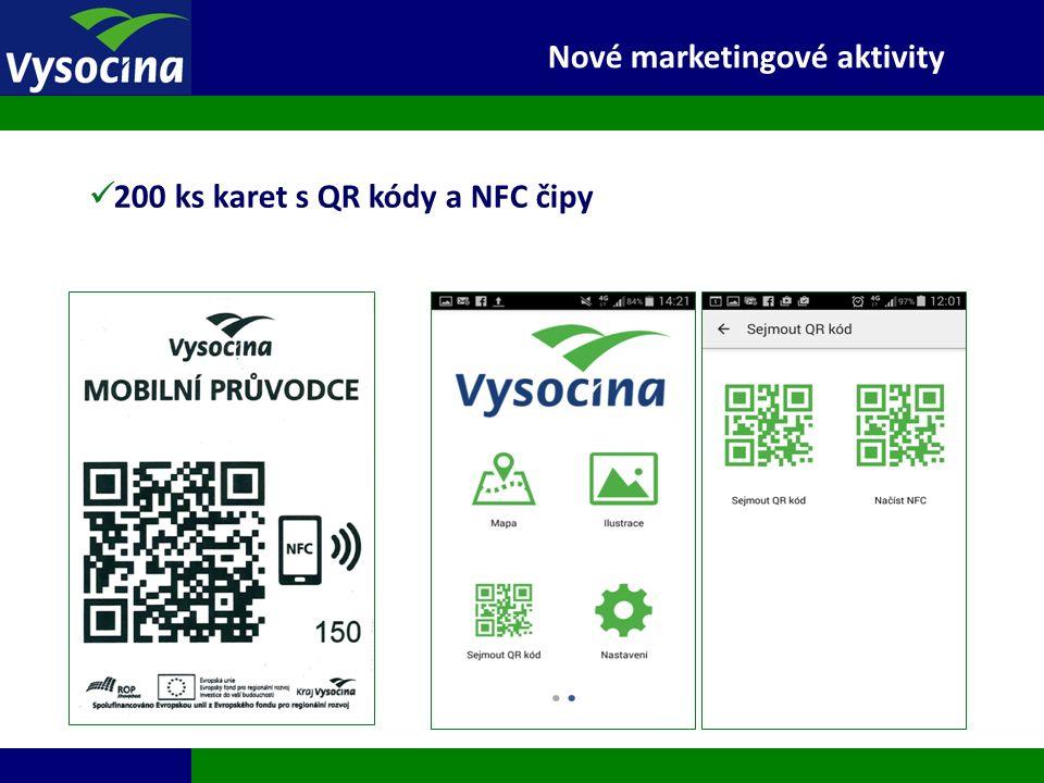 27.9.2016 17 Nové marketingové aktivity 200 ks karet s QR kódy a NFC čipy