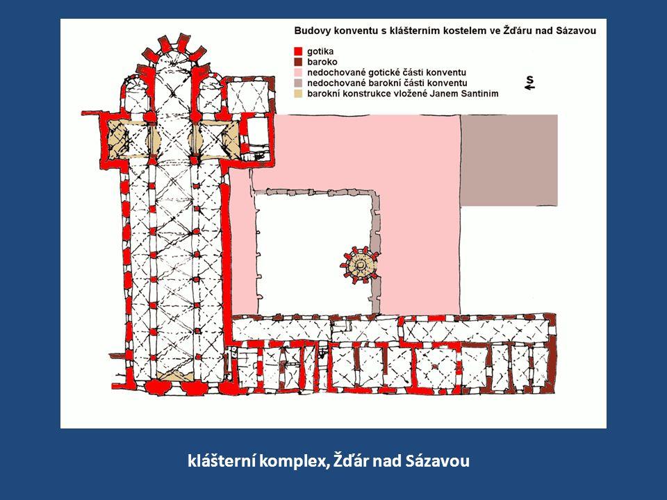 kostel sv. Jana Nepomuckého, Zelená hora u Žďáru nad Sázavou