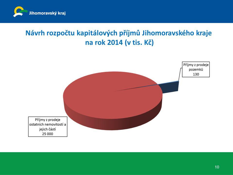 Návrh rozpočtu kapitálových příjmů Jihomoravského kraje na rok 2014 (v tis. Kč) 10