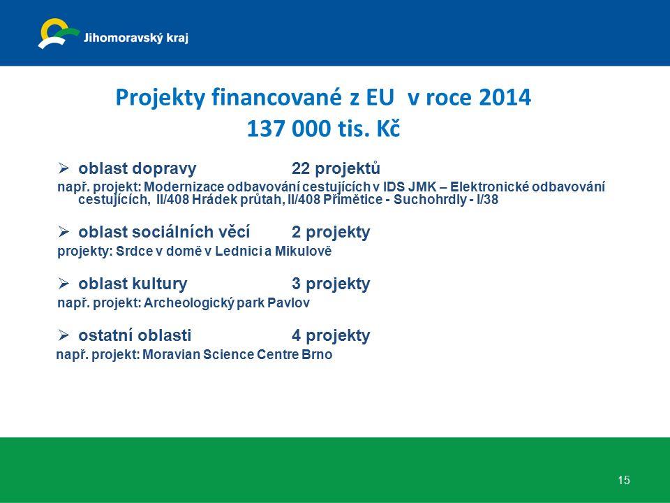 oblast dopravy22 projektů např.