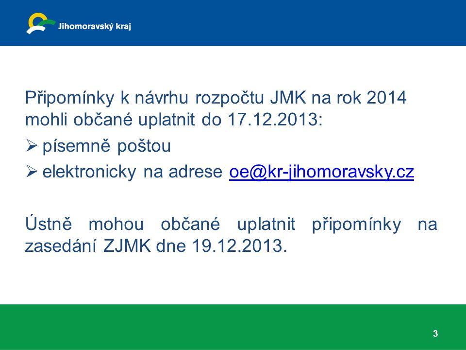 Návrh rozpočtu Jihomoravského kraje na rok 2014 (v tis. Kč) 4