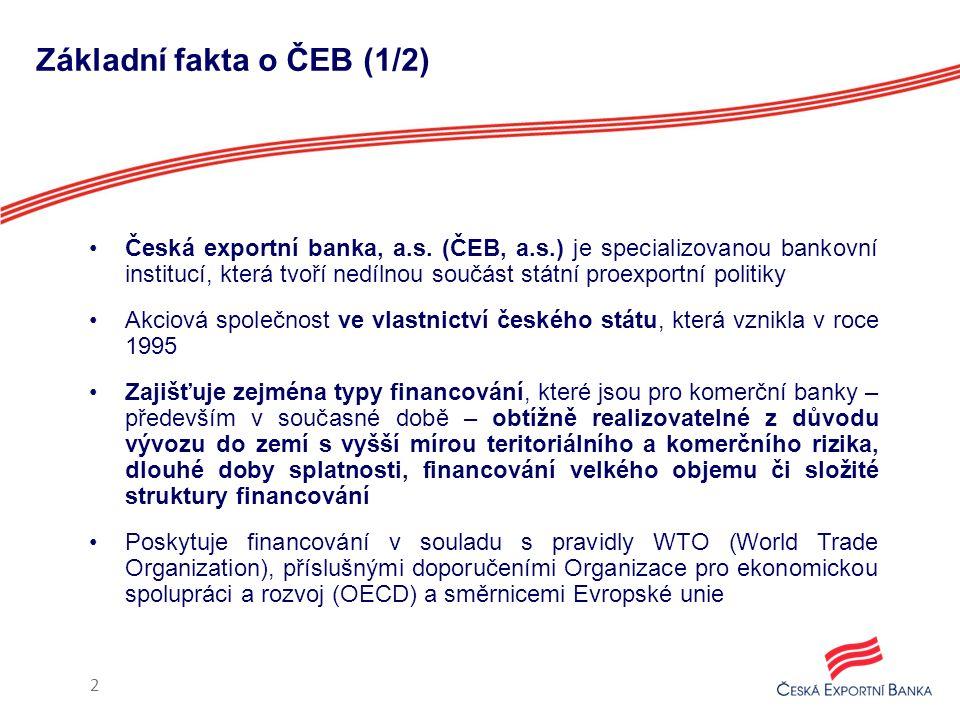 Základní fakta o ČEB (1/2) Česká exportní banka, a.s. (ČEB, a.s.) je specializovanou bankovní institucí, která tvoří nedílnou součást státní proexport