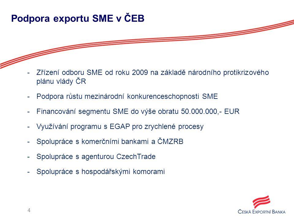 Podpora exportu SME v ČEB -Zřízení odboru SME od roku 2009 na základě národního protikrizového plánu vlády ČR -Podpora růstu mezinárodní konkurenceschopnosti SME -Financování segmentu SME do výše obratu 50.000.000,- EUR -Využívání programu s EGAP pro zrychlené procesy -Spolupráce s komerčními bankami a ČMZRB -Spolupráce s agenturou CzechTrade -Spolupráce s hospodářskými komorami 4