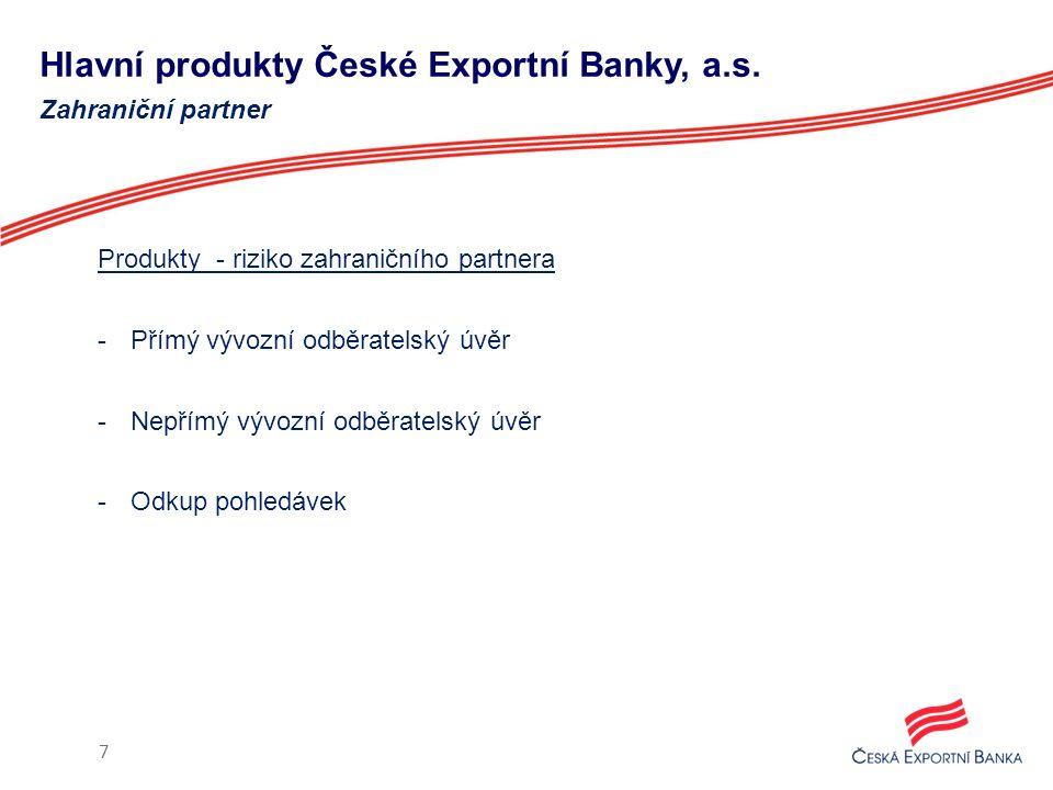 Hlavní produkty České Exportní Banky, a.s. Produkty - riziko zahraničního partnera -Přímý vývozní odběratelský úvěr -Nepřímý vývozní odběratelský úvěr
