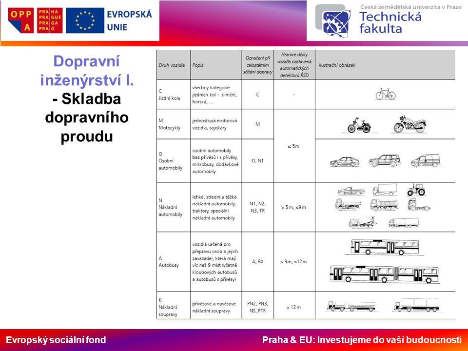 Evropský sociální fond Praha & EU: Investujeme do vaší budoucnosti Dop_ing.